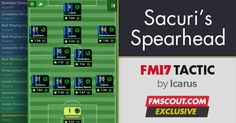 Want to break every scoring record ever made in Football History (again)? Give this VERY offensive 4-2-3-1 tactic for FM 2017 a try!