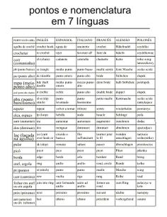 A list with crochet terms in 7 languages. Portugese, English, Spanish, Italian, French, German and Polish.