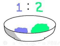 redken color gels instructions