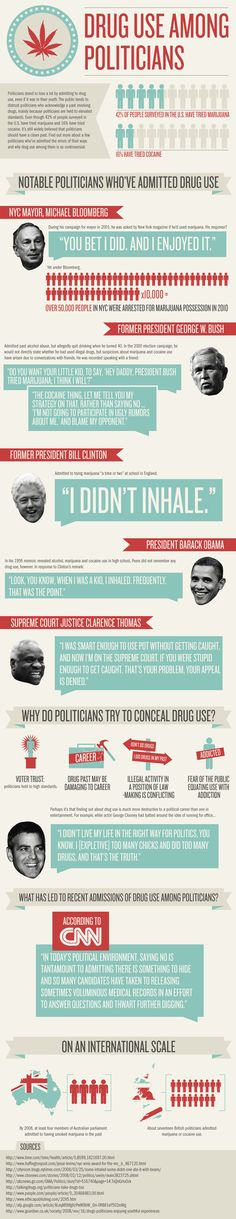 Politicians and drug use infographic