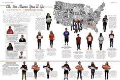 // ROUND-UP, Coppell High School, Coppell [TX] #Jostens #LookBook2015 #Ybklove