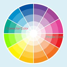 Use the color wheel and choose the OPOSITE color to cancel out the discoloration...