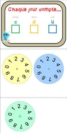 """Il suffisait d'y penser : le compteur à roue pour le rituel du """"Chaque jour compte"""". je vais recycler ceux d'un fichier de maths (il y en a dans Cap Maths CE1)"""