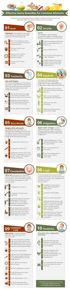 Home remedy infographic