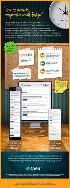Infograpnic: Responsive Versus Mobile Friendly Email Design.  See more great work from Spear: http://www.spearmarketing.com/our-work/?utm_source=social-org