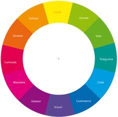 harmonie couleur turquoise - Google Search