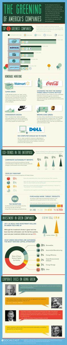 Le 5 imprese più verdi #Green #USA #Technology