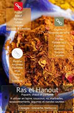 Ras el Hanout (from Marie Claire Cuisine et Vins de France) Ras El Hanout, Middle East Food, Asian Recipes, Healthy Recipes, Spices And Herbs, Food Science, Food Facts, Garam Masala, Food And Drink