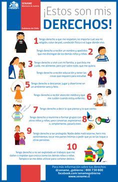Derechos del niño Gobierno de Chile