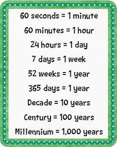 A FREE Time Poster Math Vocabulary, English Vocabulary Words, Learn English Words, English Grammar, English Writing Skills, English Lessons, Spanish Lessons, School Study Tips, English Language Learning