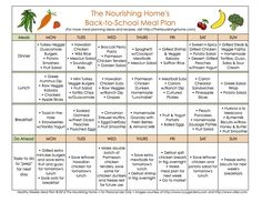 Momables Meal Plan incorporated into a week MOMables.com ... http://www.momables.com/5-tips-for-creating-healthy-back-to-school-meal-plans/