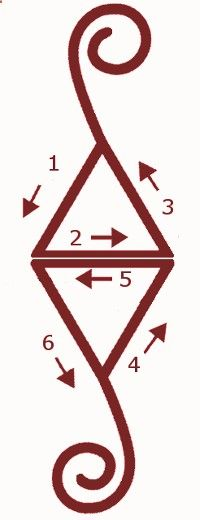 Hosanna Reiki Symbol is a very powerful symbol in Karuna Reiki. Many times you see this symbol on the walls of houses in villages.This symbol has two opposite triangles together with curved top is similes to Apta reiki symbol. Sometimes you see that any of your project or work almost complete suddenly stop in between …