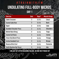 Easy peasy Fitness note 4063011603 - Sensible to positive fitness notes to burn the unhealthy weight in 1 month. Check out the pin today for additional useful explanation! Weight Training Workouts, Body Weight Training, Weight Lifting, Body Workouts, Interval Training, Total Body, Full Body, Dumbbell Shoulder Press, Cable Row
