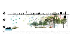 Agence Ter Proposes 350 Hectares of Parkland Along the East Bund in Shanghai,Courtesy of Agence Ter