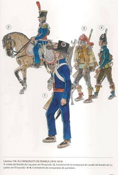 Parade Rest, French Revolution, Spain And Portugal, Napoleonic Wars, Troops, 18th, Spanish, Army, Military