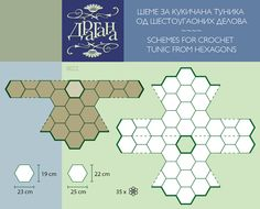 Crochet Hexagon Motifs Diagrams. For a top