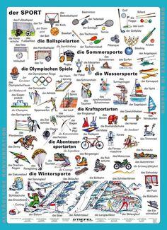 Desportos em alemão