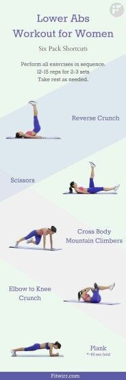 lower ab workout for women  | Posted By: NewHowToLoseBellyFat.com