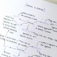 Psychology notes!! Finished Spanish ten minutes early so life is good ✨ #school #studygram #studyblr #studyspo #studying #study