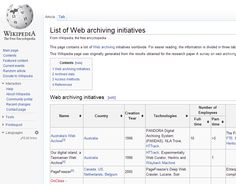 List of Web archiving initiatives From Wikipedia, the free encyclopedia Map of Web archiving initiatives worldwide in March, 2012. This page contains a list of Web archiving initiatives worldwide. For easier reading, the information is divided in three tables: web archiving initiatives, archived data and access methods. http://en.wikipedia.org/wiki/List_of_Web_archiving_initiatives
