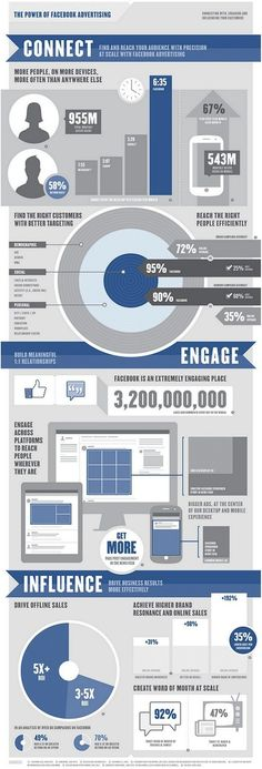 power-of-facebook-advertising #marketerosnocturnos