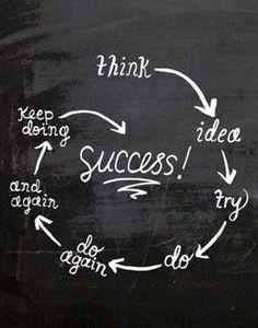 O caminho para o sucesso:  Pense bastante -> Desenvolva uma ideia/projeto -> Ponha em prática -> Faça isso diariamente -> ...continue fazendo... -> ...continue... -> ...não desista! -> ...SUCESSO!  Nesta quinta de promoção #NABSHOW2014, gostaríamos de convidar você a insistir em suas ideias e sonhos! Acreditamos que pessoas com esse tipo de postura, ao se realizarem pessoalmente, ajudam a construir um mundo melhor.