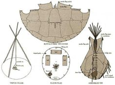 Building a teepee