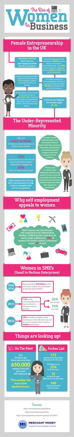 Business infographic : Visualistan: The Rise Of Women In Business #infographic