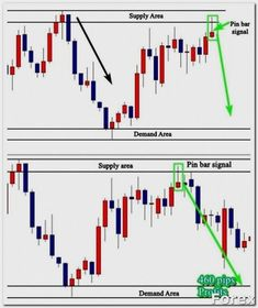 EUR/USD CFD-uri| Perechi forex | Plus