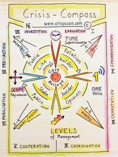 Videoanalysen, Medientrainings, Präsentationen & Visualisierungen; Auftrittstechniken, Anerkennungscoaching, Visualisierungen, Vermittlungs- & ; Verhandlungstechniken, Rufcoach, Supervision, Krisenintervention, Konfliktmanagement, Krisenmanagement