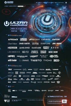 Ultra Music Festival 2016 announces phase one lineup - HousePlanet