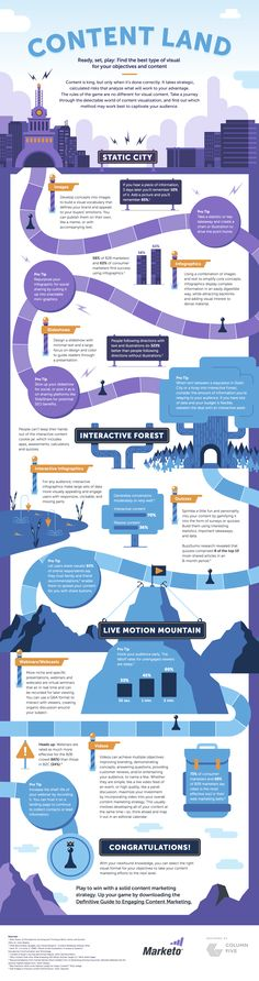 Journey through the world of #VisualContent   an Infographic from @_elaineip for @marketo   #Storytelling   Content Land: Find the Best Type of Visual for Your Objectives and Content