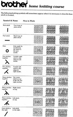 machine knitting symbols_ from Brother Home Study Course