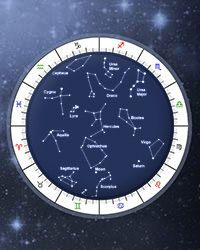 Sidereal Astrology Birth Chart Calculator Free Online Horoscope