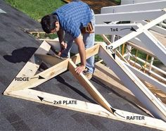 GREAT for building a little extender roof over the front door. or adding a screened in porch on the back of house. Attaching porch roof to existing roof Porch Roof, Screened In Porch, Front Porch Addition, Building A Porch, Building A House, Building Plans, Deck Framing, Casa Patio, Patio Stairs