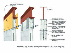 Shear wall penetration can consult