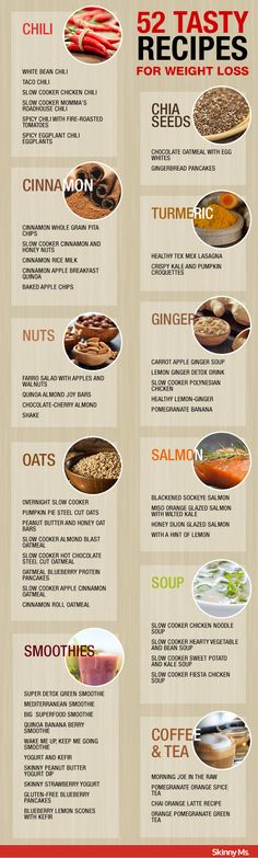 52 Tasty Recipes For Weight Loss! Breakfast, Lunch, or Dinner we have you covered!