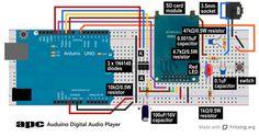 AUDIONO - Digital audio player