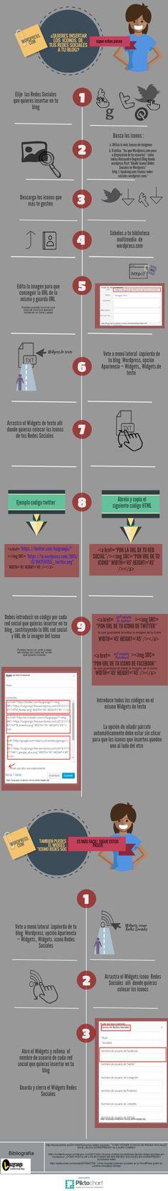 infografía Como insertar iconos de tus redes sociales en blog wordpress