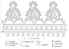 bordouncinettoschema5 edge crochet pattern
