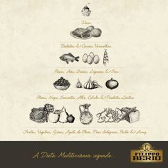 Post para Facebook sobre a dieta mediterrânea.  https://www.facebook.com/filippoberiobrasil