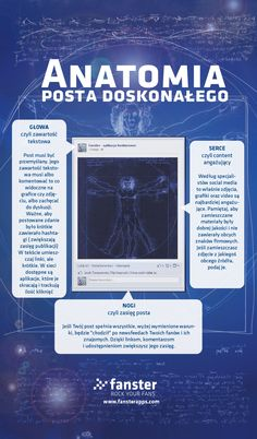 Jak napisać dobry post na Facebooku? [Infografika] | Aplikacja Konkursowa na Facebook-a