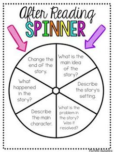 GUIDED READING GAMES AND ACTIVITIES FOR COMPREHENSION - TeachersPayTeachers.com More Más
