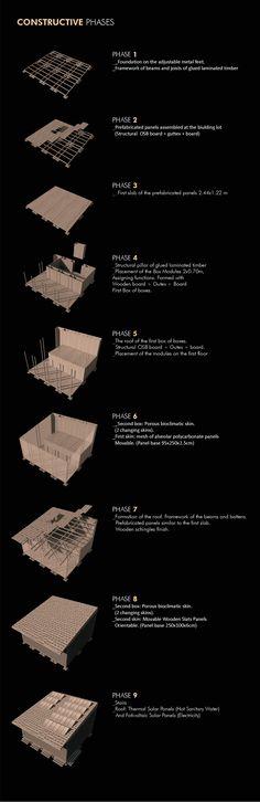 Box of boxes - construcción Diamond, Bracelets, Jewelry, Architecture, Bangle Bracelets, Jewlery, Schmuck, Jewelery, Diamonds