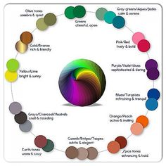 Mood Color Meaning what do the colors of a mood necklace mean - google search | stuff
