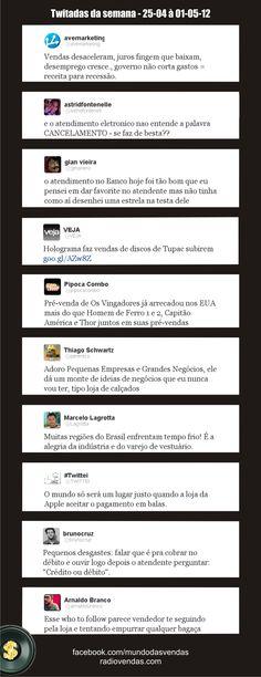 As melhores Twittadas de #vendas e #gestao via @arnaldobranco @brunocruz @veja