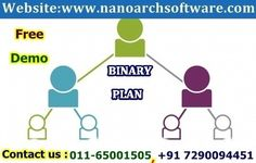 Purchase binary plan software for huge profit in network marketing