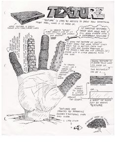 texture handout for my workbook. Great for teaching implied texture. Also good hand art project!