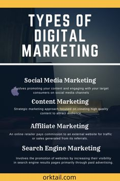 Orktail-Digital Marketing Agency in India. Four types of Digital marketing-Social Media Marketing|Content Marketing|Affiliate Marketing|Search Engine Marketing. Orktail digital marketing services at the best rate in the industry. One of the leading interactive communication agencies in the world. A solid mix of technical geeks and creative force. Marketing Approach, Digital Marketing Strategy, Digital Marketing Services, Business Marketing, Social Media Marketing, Content Marketing, Affiliate Marketing, Marketing Ideas, Marketing Communications