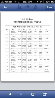 Half marathon training plan I used for my first half earlier this year